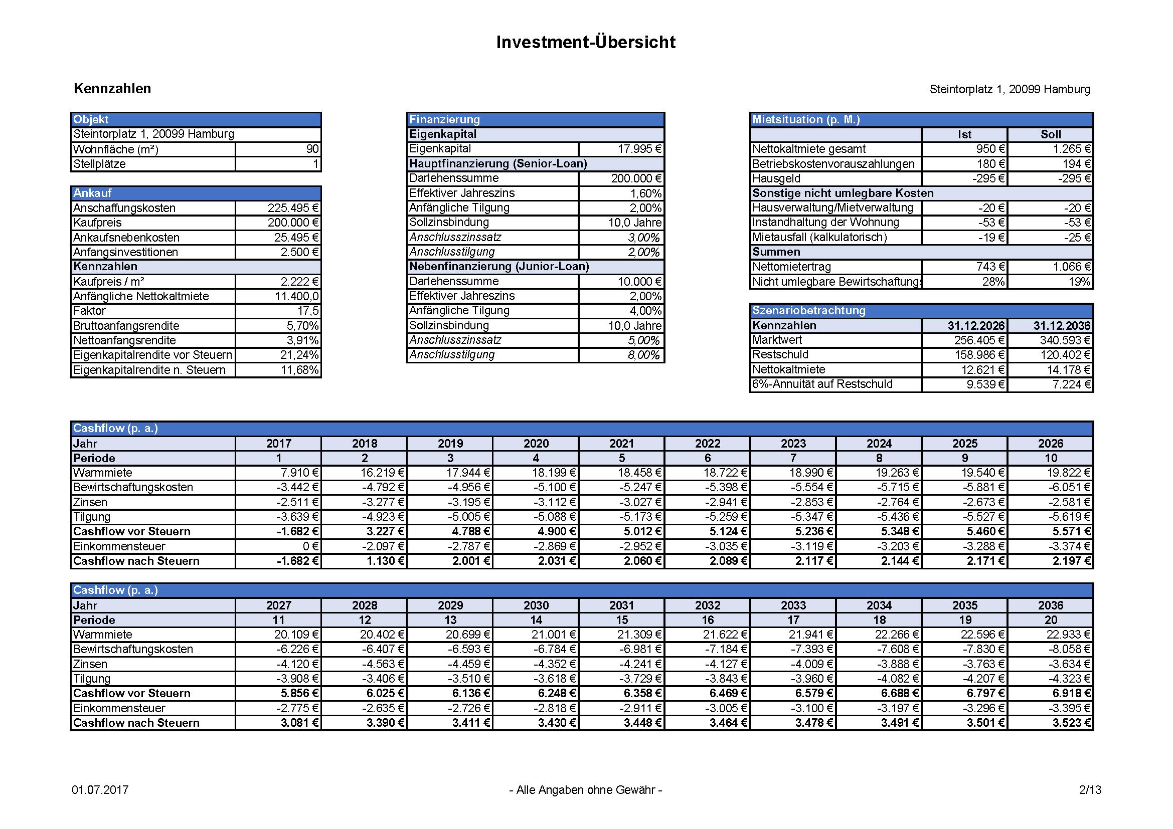 Investmentcockpit (Immobilien Investment Rechner)